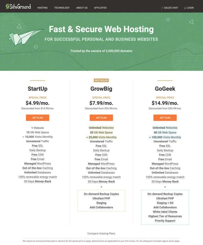 What Is SiteGround Hosting and its Packages